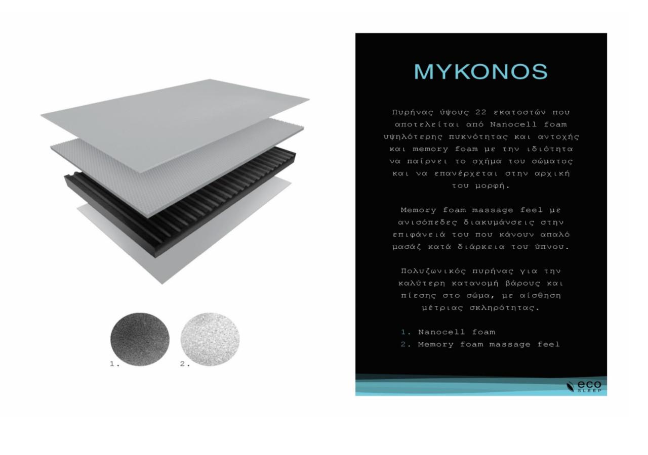 Προδιαγραφές - Στρώμα χωρίς ελατήρια - ECOSLEEP - MYKONOS